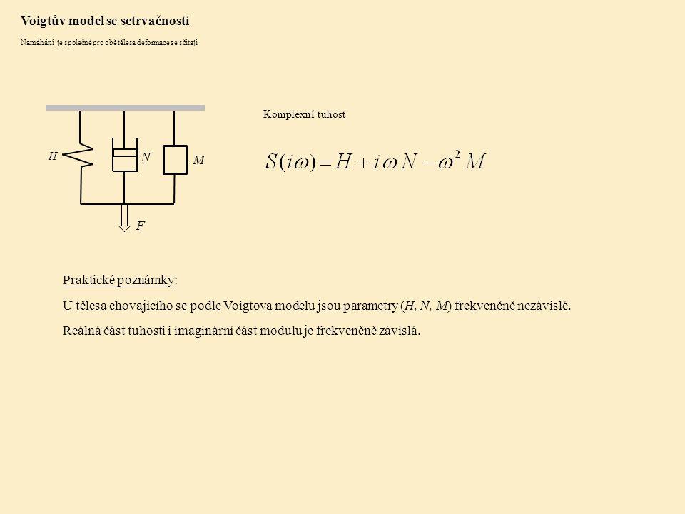 H N F Voigtův model se setrvačností Namáhání je společné pro obě tělesa deformace se sčítají Komplexní tuhost Praktické poznámky: U tělesa chovajícího se podle Voigtova modelu jsou parametry (H, N, M) frekvenčně nezávislé.
