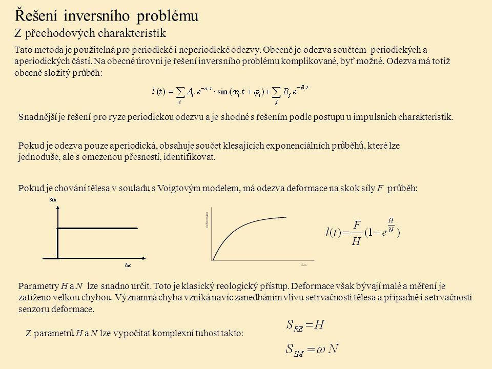Řešení inversního problému Z přechodových charakteristik Tato metoda je použitelná pro periodické i neperiodické odezvy.