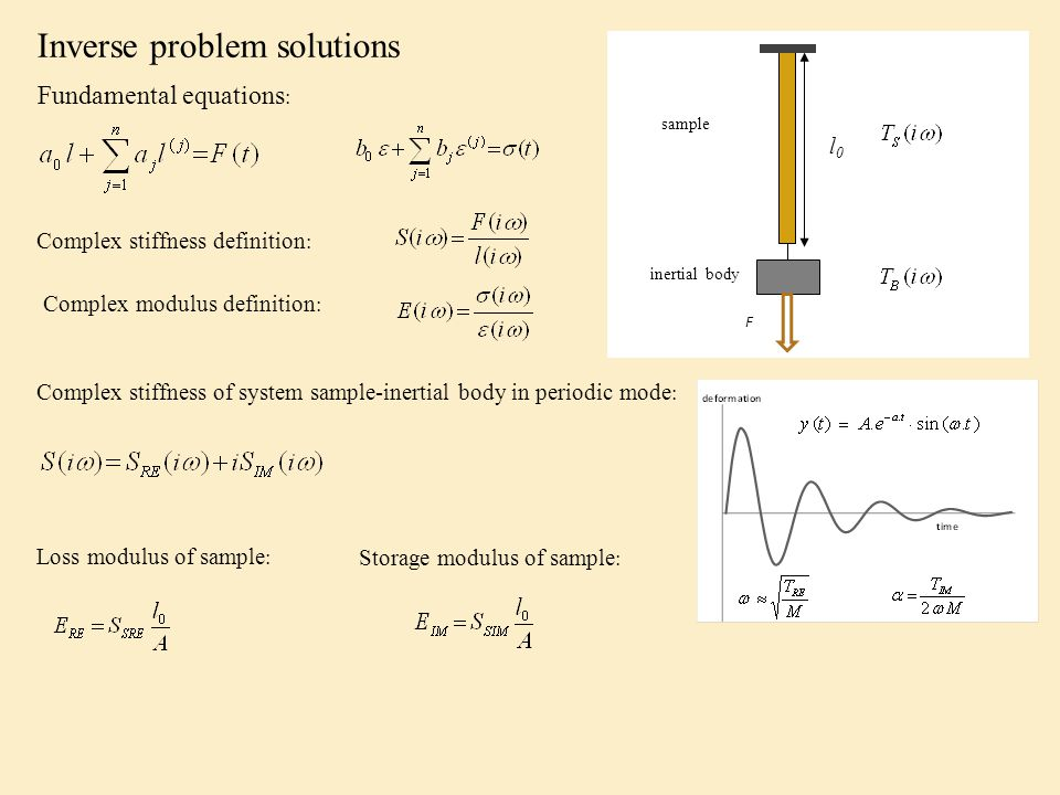 Inverse problem solutions Fundamental equations : Complex stiffness of system sample-inertial body in periodic mode : Complex modulus definition : Los