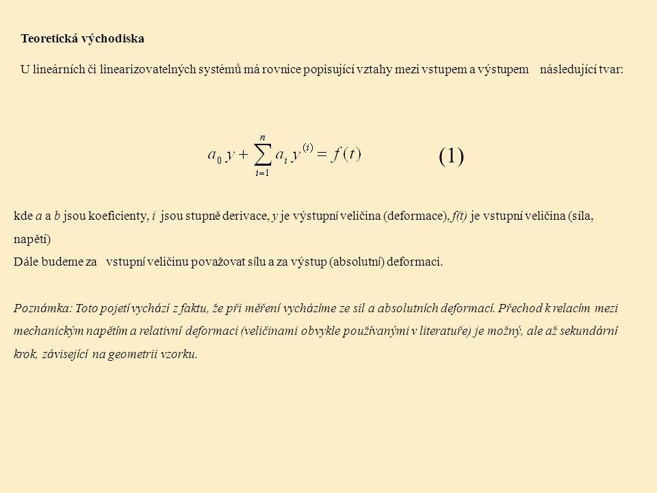 Teoretická východiska U lineárních či linearizovatelných systémů má rovnice popisující vztahy mezi vstupem a výstupem následující tvar: kde a a b jsou koeficienty, i jsou stupně derivace, y je výstupn í veličina (deformace), f(t) je vstupní veličina (síla, napětí) D á le budeme za vstupn í veličinu považovat s í lu a za výstup (absolutn í ) deformaci.