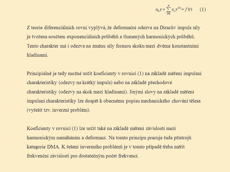 Z teorie diferenciálních rovni vyplývá, že deformační odezva na Diracův impuls síly je tvořena součtem exponenciálních průběhů a tlumených harmonických průběhů.