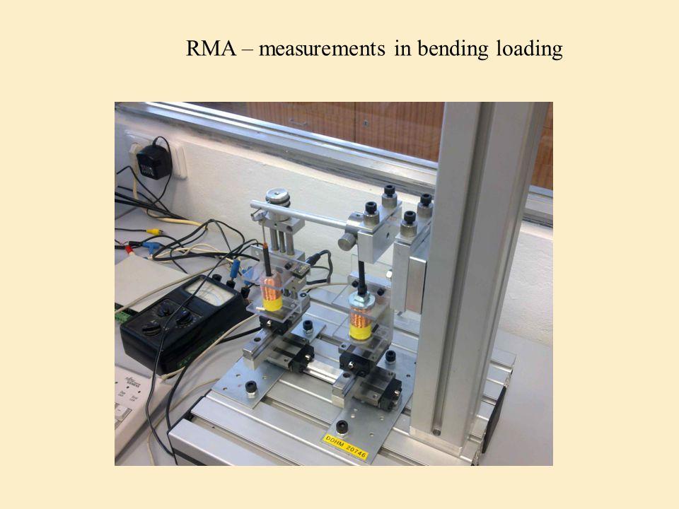 RMA – measurements of surface sitiffness