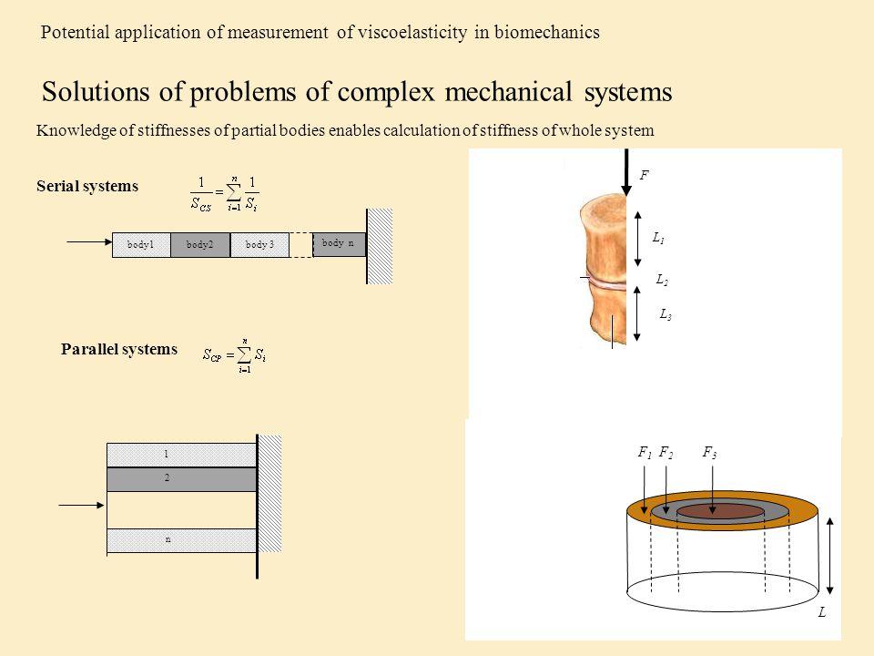 Řešení inversního problému Z frekvenčních charakteristik Z hlediska komplexní tuhosti se jedná o přímou metodu.