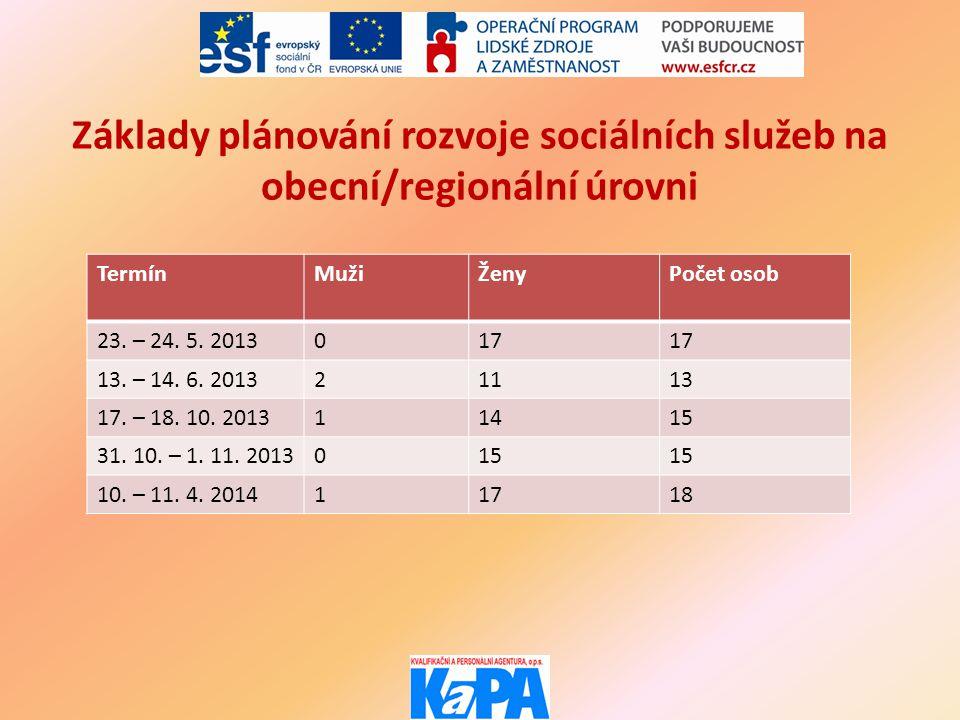 Komunitní plánování sociálních služeb – průvodce procesem TermínMužiŽenyCelkem 31.
