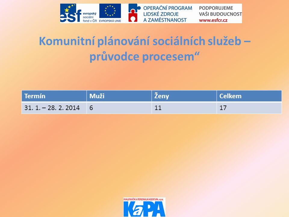 Plánování rozvoje sociálních služeb na obecní/regionální úrovni TermínMužiŽenyCelkem 12.