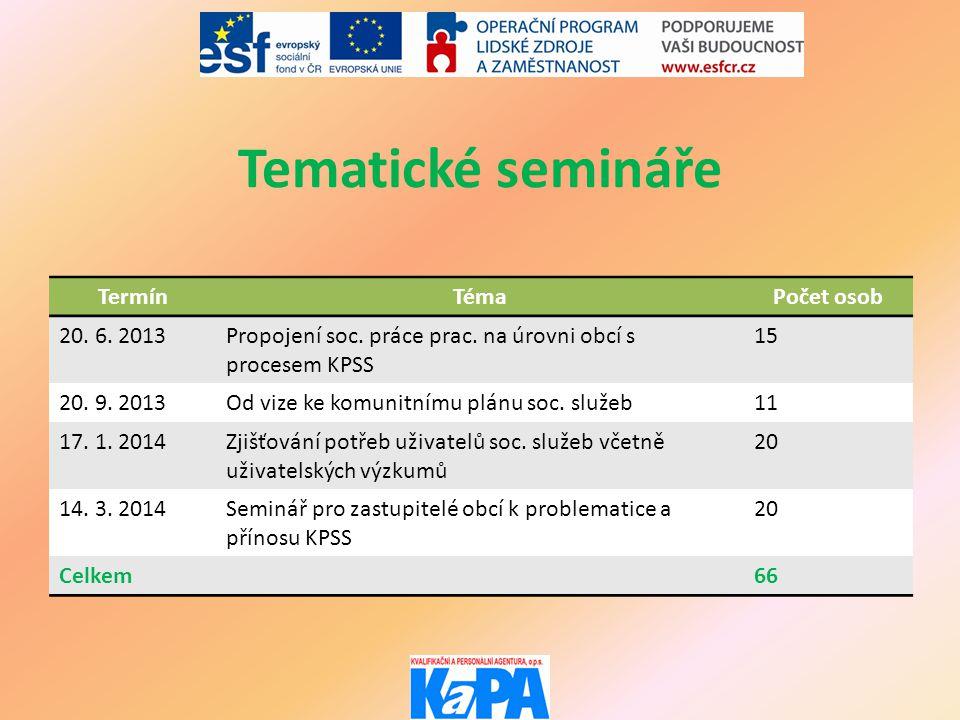 Tematické semináře TermínTémaPočet osob 20. 6. 2013Propojení soc.