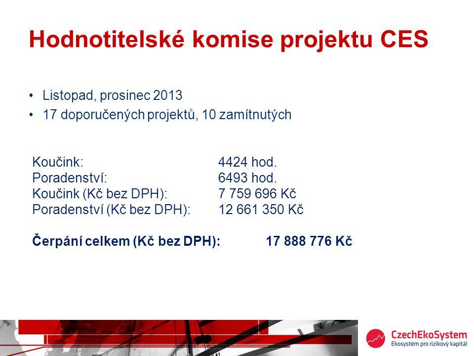 Hodnotitelské komise projektu CES •Listopad, prosinec 2013 •17 doporučených projektů, 10 zamítnutých Koučink:4424 hod. Poradenství:6493 hod. Koučink (
