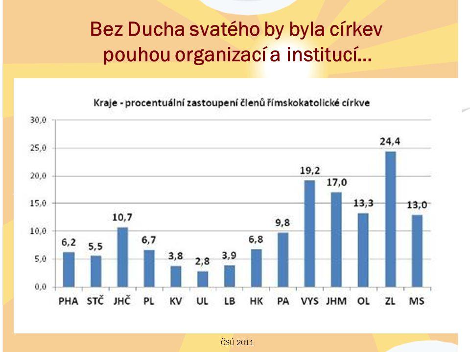 Bez Ducha svatého by byla církev pouhou organizací a institucí… ČSÚ 2011