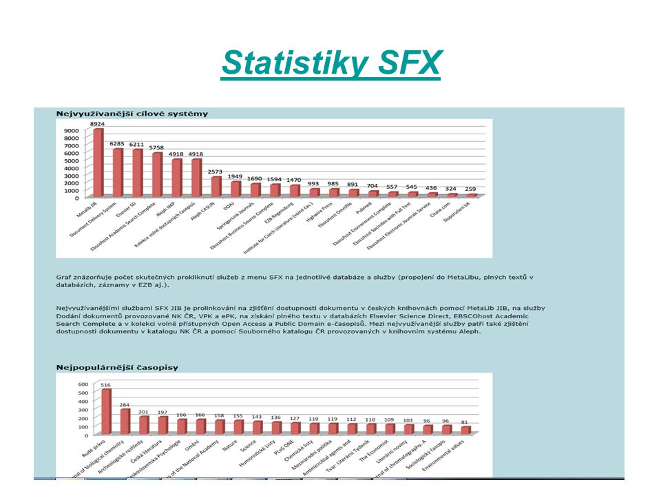 Statistiky SFX