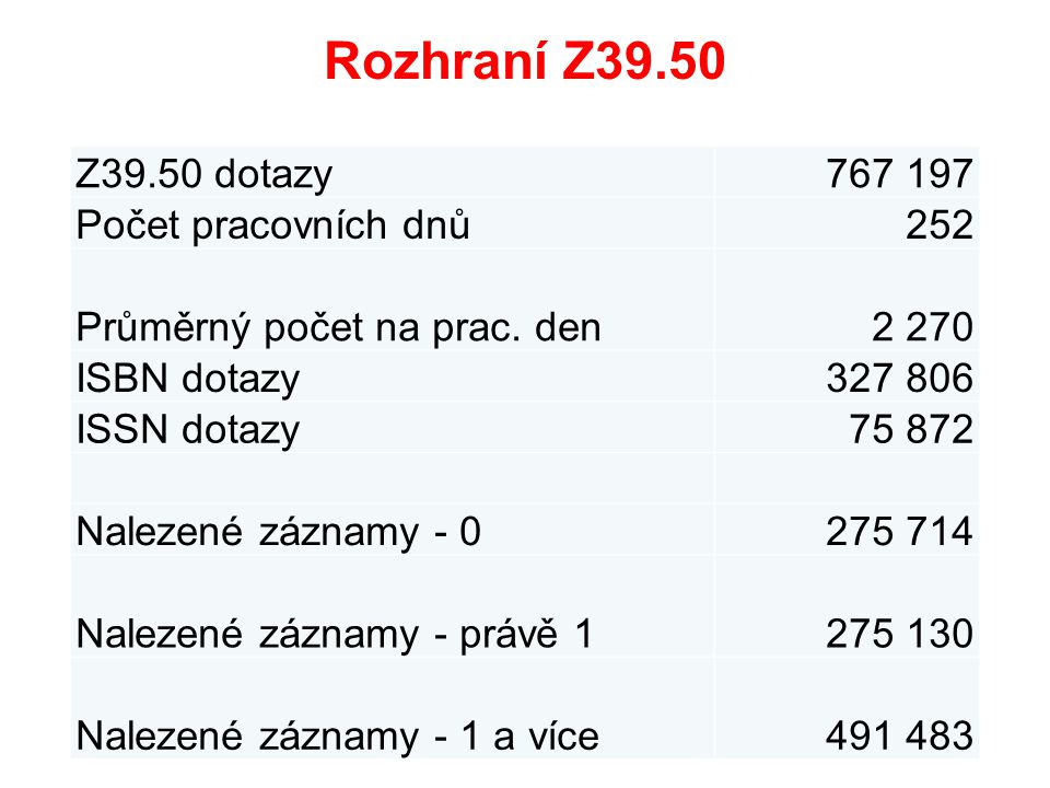 http://plus.jib.cz