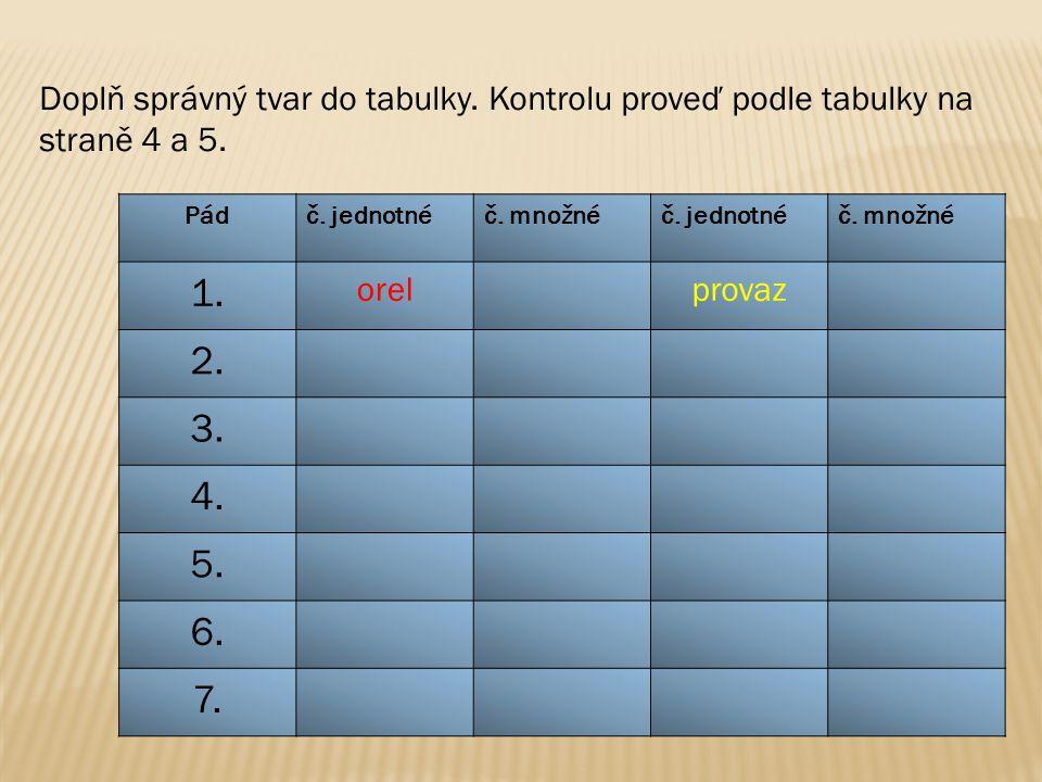 Doplň správný tvar do tabulky. Kontrolu proveď podle tabulky na straně 4 a 5. Pádč. jednotnéč. množnéč. jednotnéč. množné 1. orelprovaz 2. 3. 4. 5. 6.