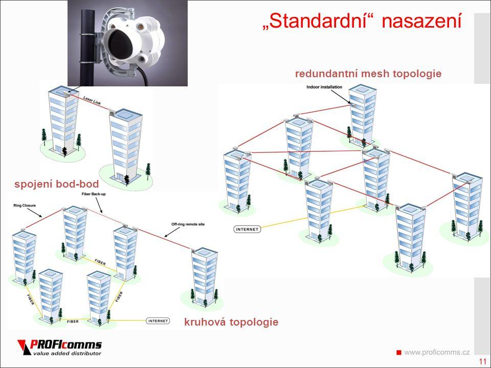 """11 """"Standardní"""" nasazení spojení bod-bod kruhová topologie redundantní mesh topologie"""