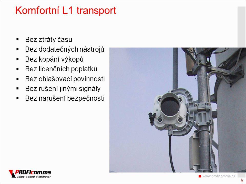 5 Komfortní L1 transport  Bez ztráty času  Bez dodatečných nástrojů  Bez kopání výkopů  Bez licenčních poplatků  Bez ohlašovací povinnosti  Bez rušení jinými signály  Bez narušení bezpečnosti