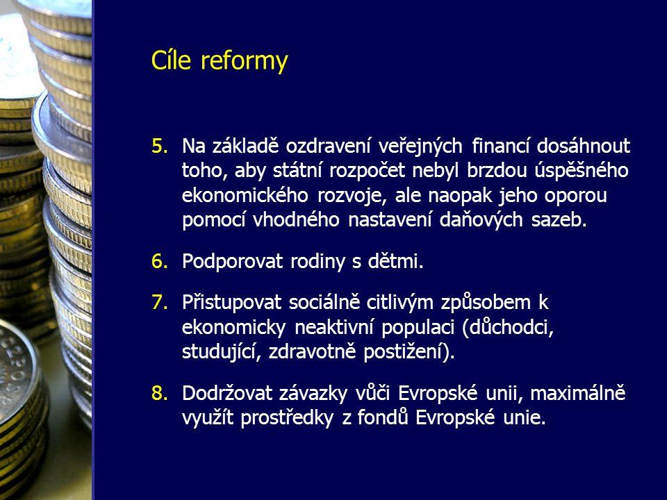 Cíle reformy 5.Na základě ozdravení veřejných financí dosáhnout toho, aby státní rozpočet nebyl brzdou úspěšného ekonomického rozvoje, ale naopak jeho