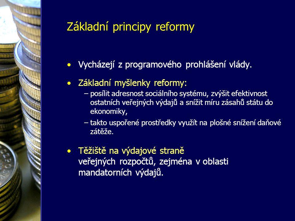 Základní principy reformy •Vycházejí z programového prohlášení vlády. •Základní myšlenky reformy: –posílit adresnost sociálního systému, zvýšit efekti