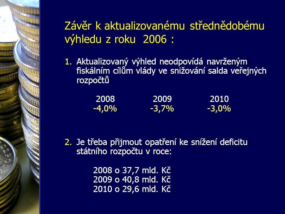 Závěr k aktualizovanému střednědobému výhledu z roku 2006 : 1.Aktualizovaný výhled neodpovídá navrženým fiskálním cílům vlády ve snižování salda veřej