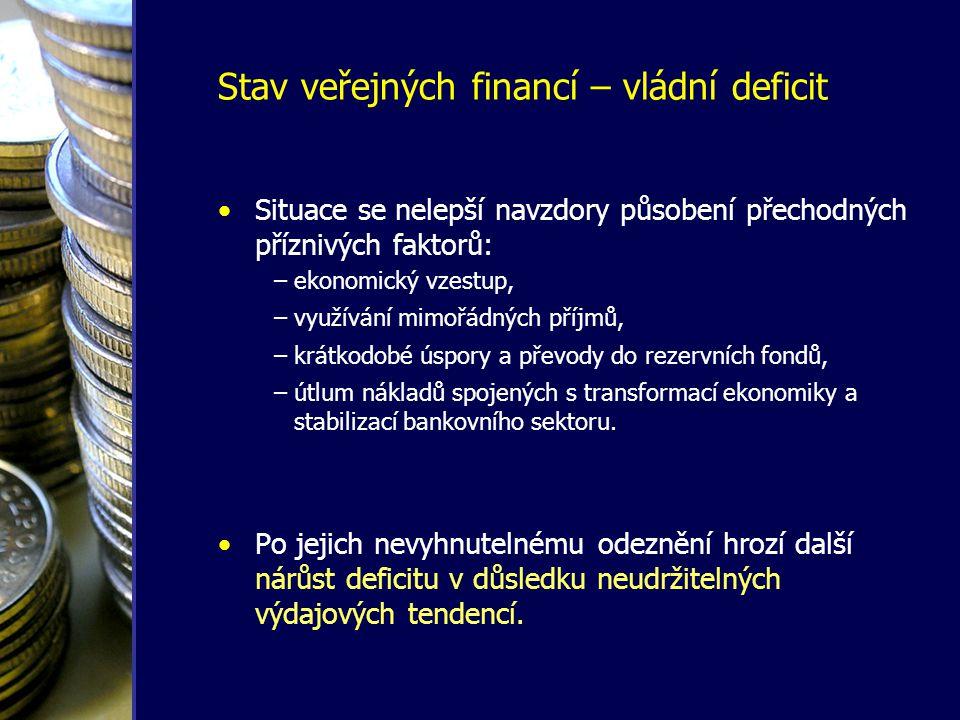 •Situace se nelepší navzdory působení přechodných příznivých faktorů: –ekonomický vzestup, –využívání mimořádných příjmů, –krátkodobé úspory a převody