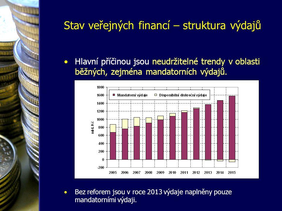 •Hlavní příčinou jsou neudržitelné trendy v oblasti běžných, zejména mandatorních výdajů. •Bez reforem jsou v roce 2013 výdaje naplněny pouze mandator