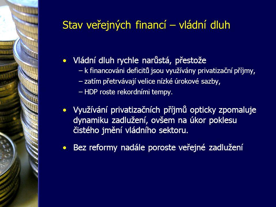 Stav veřejných financí – vládní dluh •Vládní dluh rychle narůstá, přestože –k financováni deficitů jsou využívány privatizační příjmy, –zatím přetrváv