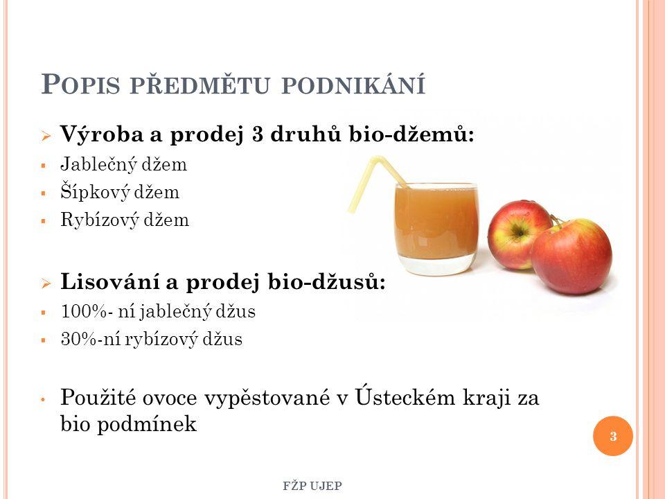 P OPIS PŘEDMĚTU PODNIKÁNÍ  Výroba a prodej 3 druhů bio-džemů:  Jablečný džem  Šípkový džem  Rybízový džem  Lisování a prodej bio-džusů:  100%- n