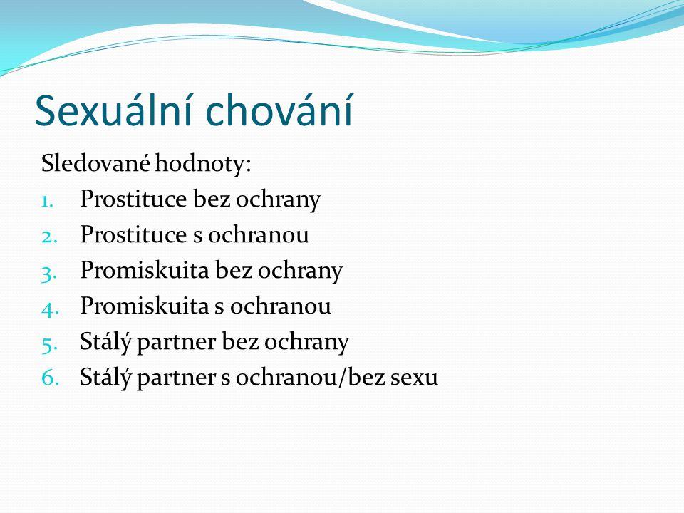 Sexuální chování Sledované hodnoty: 1. Prostituce bez ochrany 2. Prostituce s ochranou 3. Promiskuita bez ochrany 4. Promiskuita s ochranou 5. Stálý p