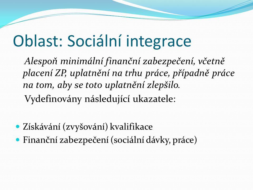 Oblast: Sociální integrace Alespoň minimální finanční zabezpečení, včetně placení ZP, uplatnění na trhu práce, případně práce na tom, aby se toto uplatnění zlepšilo.