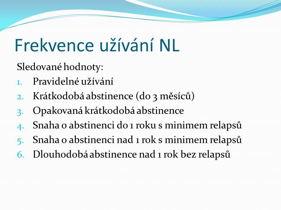 Frekvence užívání NL Sledované hodnoty: 1. Pravidelné užívání 2. Krátkodobá abstinence (do 3 měsíců) 3. Opakovaná krátkodobá abstinence 4. Snaha o abs