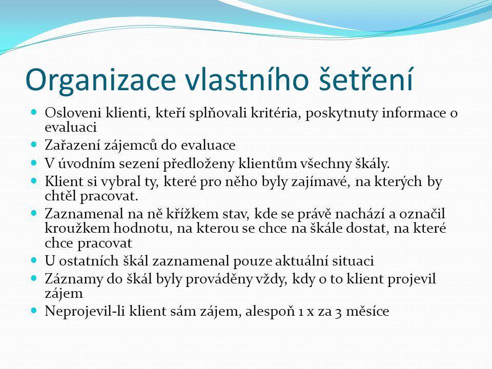 Organizace vlastního šetření  Osloveni klienti, kteří splňovali kritéria, poskytnuty informace o evaluaci  Zařazení zájemců do evaluace  V úvodním