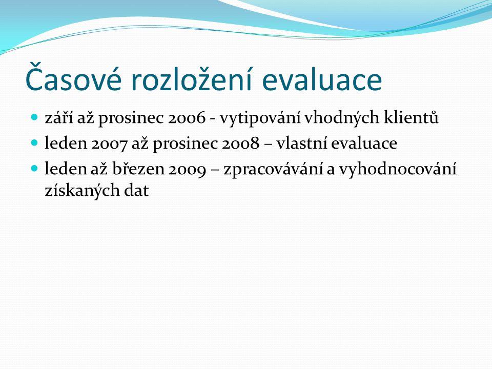 Časové rozložení evaluace  září až prosinec 2006 - vytipování vhodných klientů  leden 2007 až prosinec 2008 – vlastní evaluace  leden až březen 200
