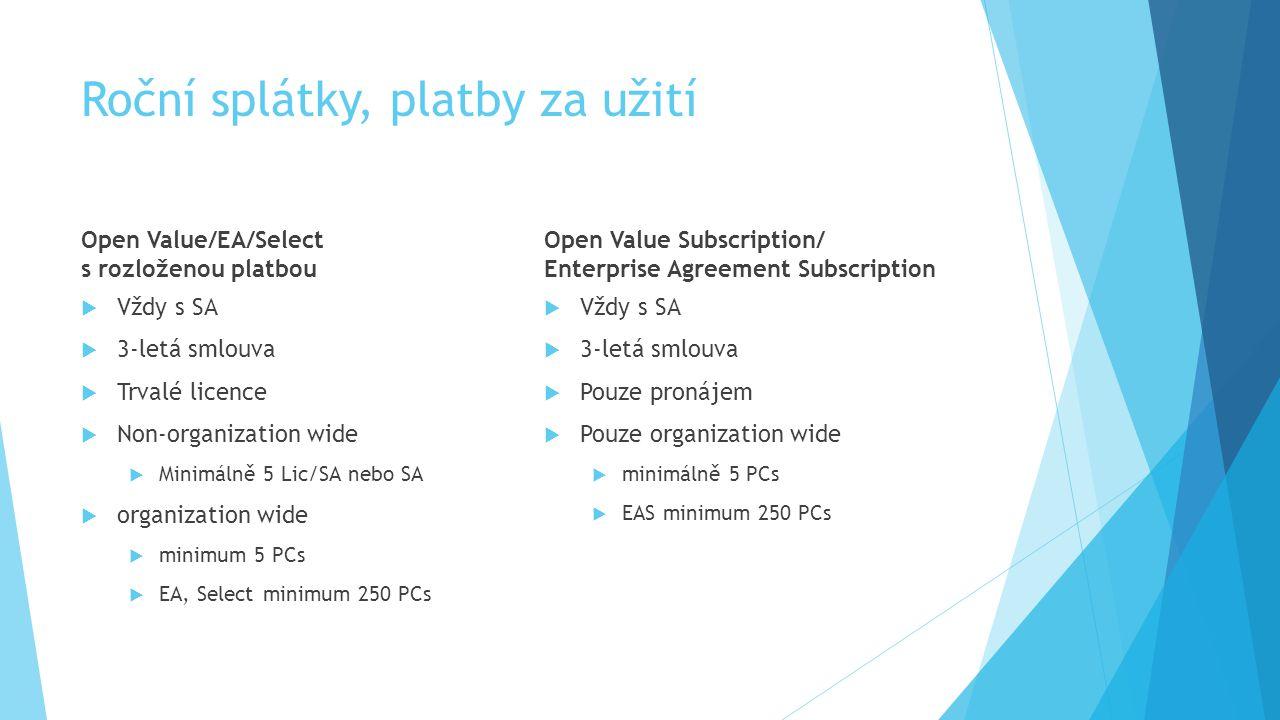 Roční splátky, platby za užití Open Value/EA/Select s rozloženou platbou  Vždy s SA  3-letá smlouva  Trvalé licence  Non-organization wide  Minim