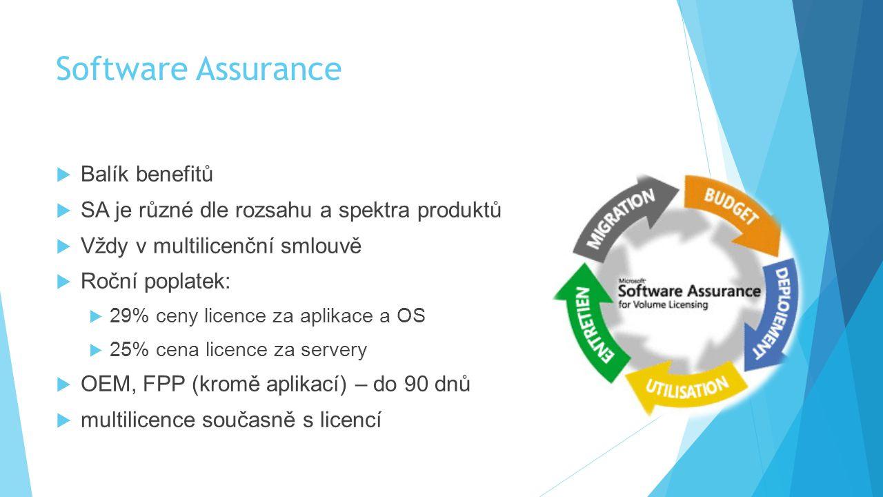 Software Assurance  Balík benefitů  SA je různé dle rozsahu a spektra produktů  Vždy v multilicenční smlouvě  Roční poplatek:  29% ceny licence z