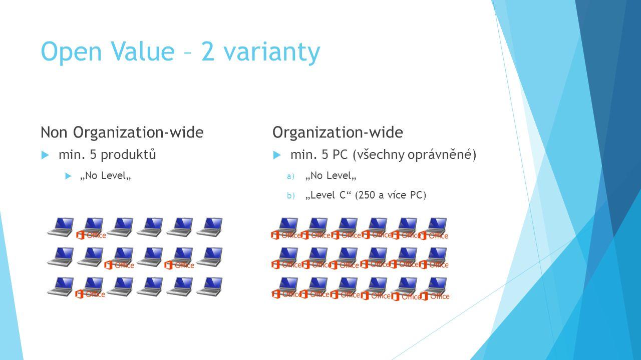 """Open Value – 2 varianty Non Organization-wide  min. 5 produktů  """"No Level"""" Organization-wide  min. 5 PC (všechny oprávněné) a) """"No Level"""" b) """"Level"""