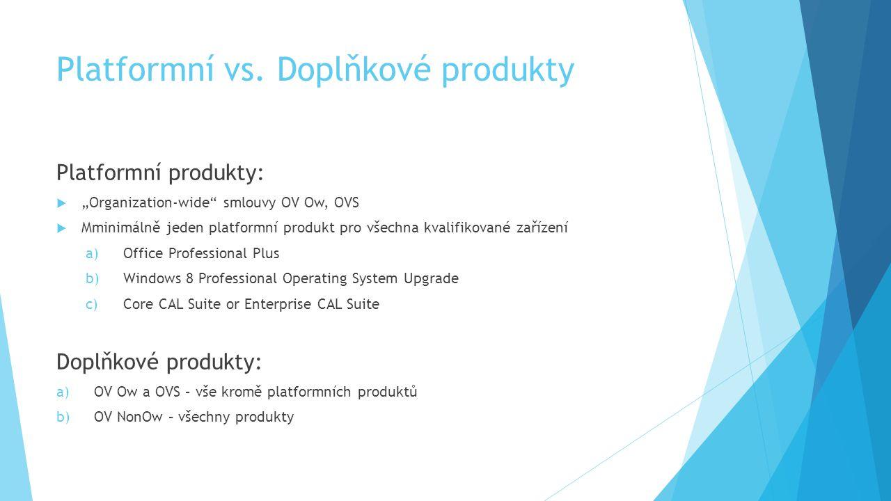 """Platformní vs. Doplňkové produkty Platformní produkty:  """"Organization-wide"""" smlouvy OV Ow, OVS  Mminimálně jeden platformní produkt pro všechna kval"""