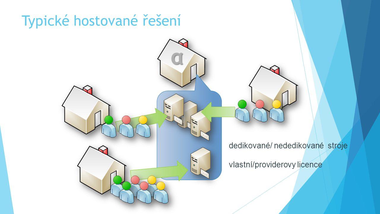 Typické hostované řešení α dedikované/ nededikované stroje vlastní/providerovy licence