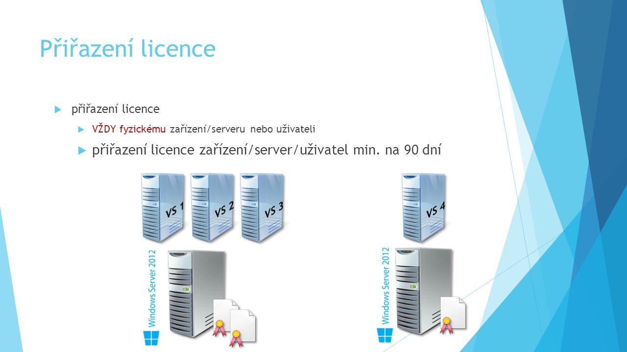 Přiřazení licence  přiřazení licence  VŽDY fyzickému zařízení/serveru nebo uživateli  přiřazení licence zařízení/server/uživatel min. na 90 dní