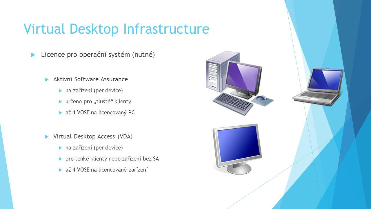 """Virtual Desktop Infrastructure  Licence pro operační systém (nutné)  Aktivní Software Assurance  na zařízení (per device)  určeno pro """"tlusté"""" kli"""