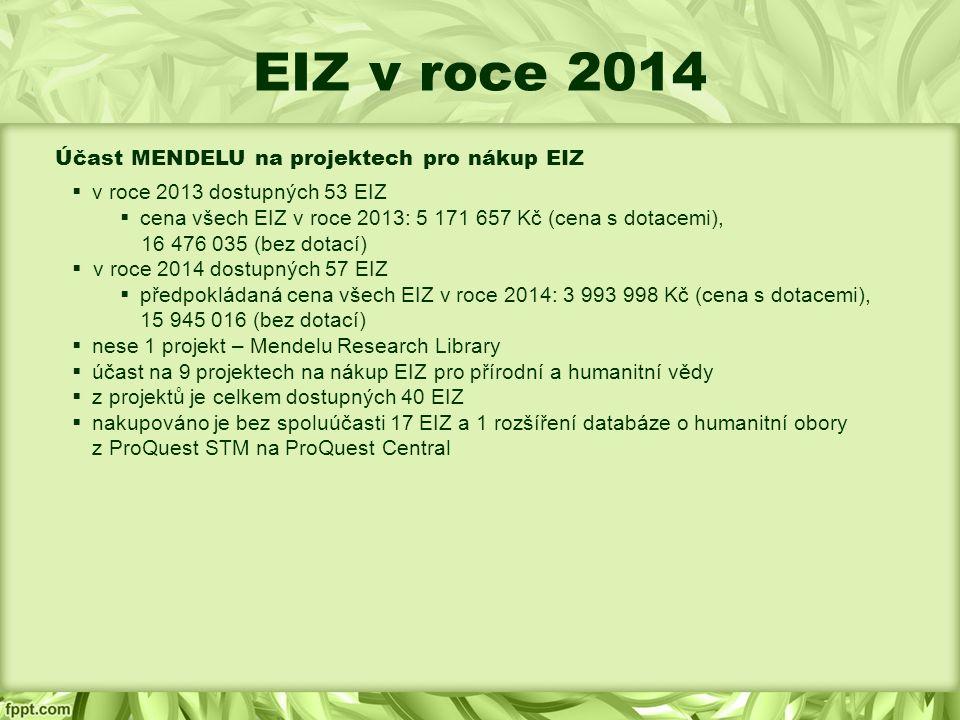 EIZ v roce 2014 Účast MENDELU na projektech pro nákup EIZ  v roce 2013 dostupných 53 EIZ  cena všech EIZ v roce 2013: 5 171 657 Kč (cena s dotacemi), 16 476 035 (bez dotací)  v roce 2014 dostupných 57 EIZ  předpokládaná cena všech EIZ v roce 2014: 3 993 998 Kč (cena s dotacemi), 15 945 016 (bez dotací)  nese 1 projekt – Mendelu Research Library  účast na 9 projektech na nákup EIZ pro přírodní a humanitní vědy  z projektů je celkem dostupných 40 EIZ  nakupováno je bez spoluúčasti 17 EIZ a 1 rozšíření databáze o humanitní obory z ProQuest STM na ProQuest Central