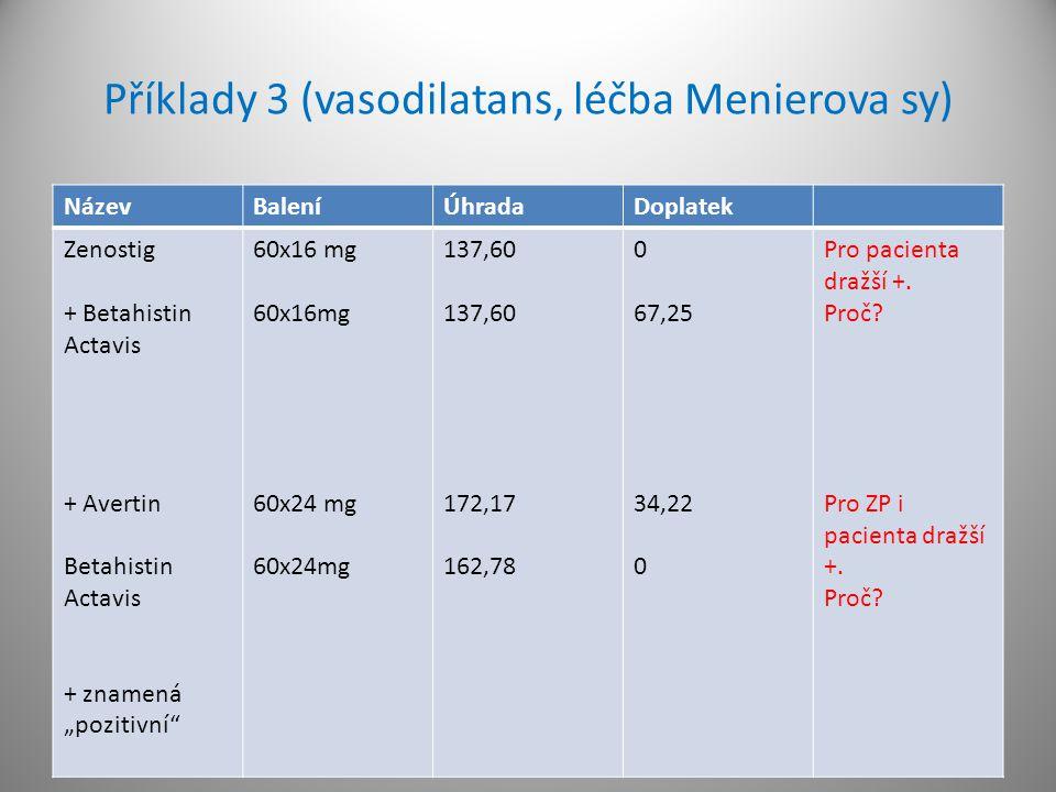 """Příklady 3 (vasodilatans, léčba Menierova sy) NázevBaleníÚhradaDoplatek Zenostig + Betahistin Actavis + Avertin Betahistin Actavis + znamená """"pozitivn"""