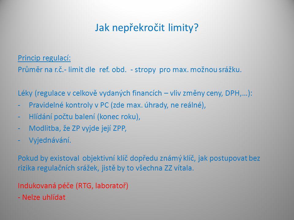 Jak nepřekročit limity? Princip regulací: Průměr na r.č.- limit dle ref. obd. - stropy pro max. možnou srážku. Léky (regulace v celkově vydaných finan