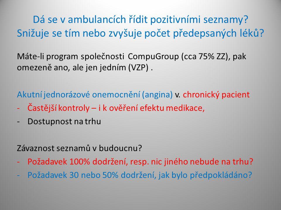 Dá se v ambulancích řídit pozitivními seznamy? Snižuje se tím nebo zvyšuje počet předepsaných léků? Máte-li program společnosti CompuGroup (cca 75% ZZ
