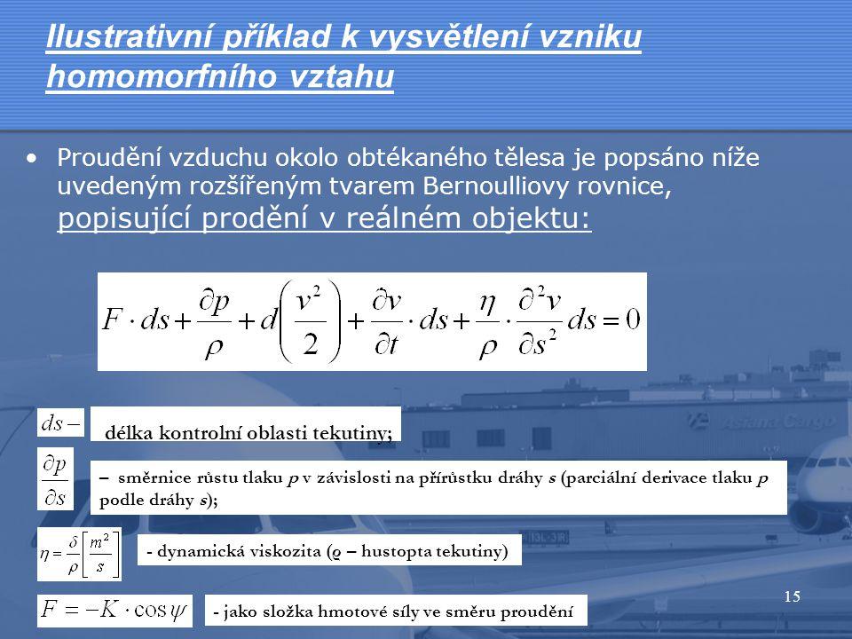 Vyjádření geometrické podobnosti obecný tvarem: A odpovídající kinematický graf je: lS → lM; wS → wM; hS → hM.