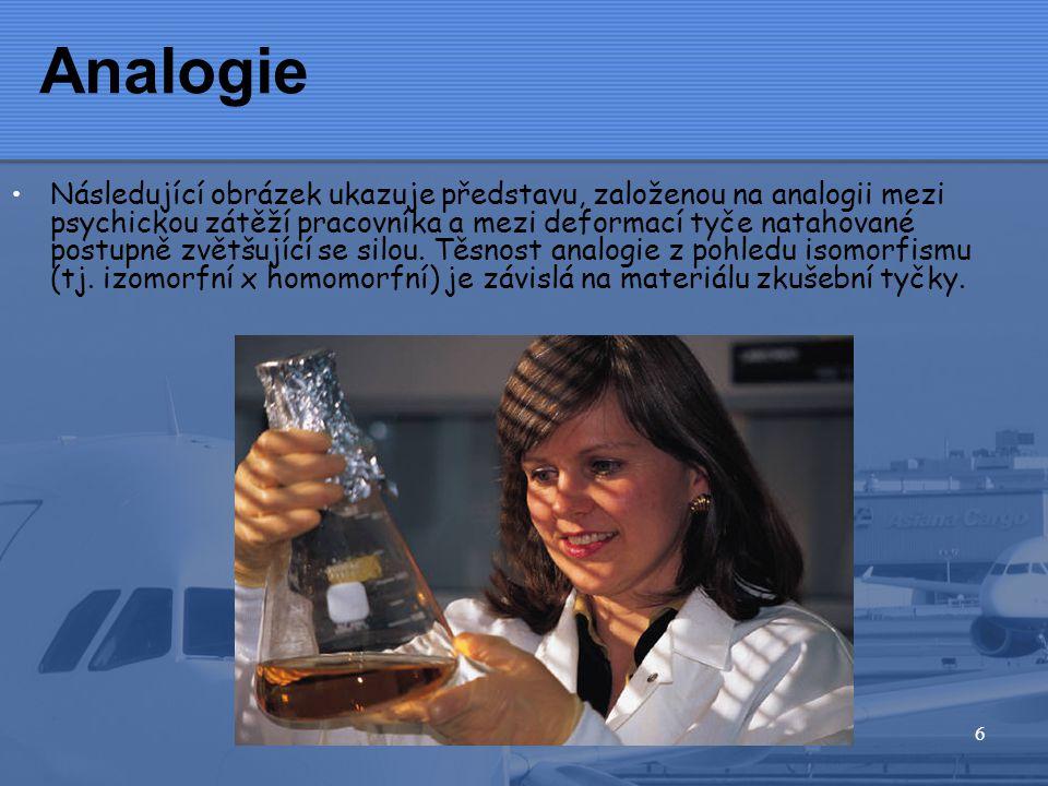 6 Analogie •Následující obrázek ukazuje představu, založenou na analogii mezi psychickou zátěží pracovníka a mezi deformací tyče natahované postupně zvětšující se silou.
