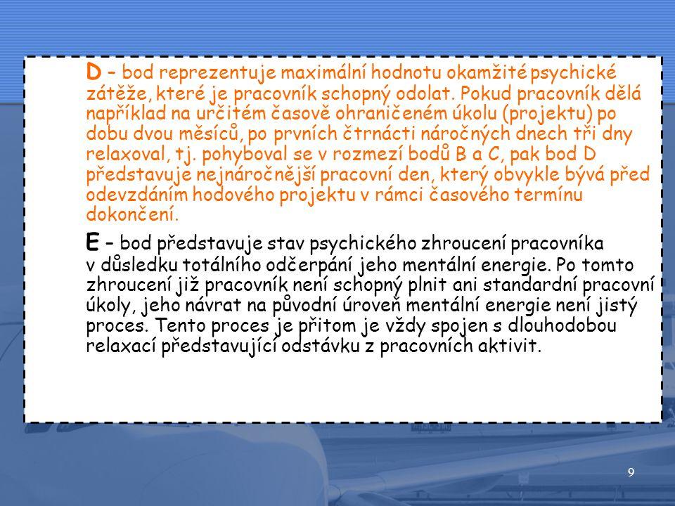9 •D – bod reprezentuje maximální hodnotu okamžité psychické zátěže, které je pracovník schopný odolat.