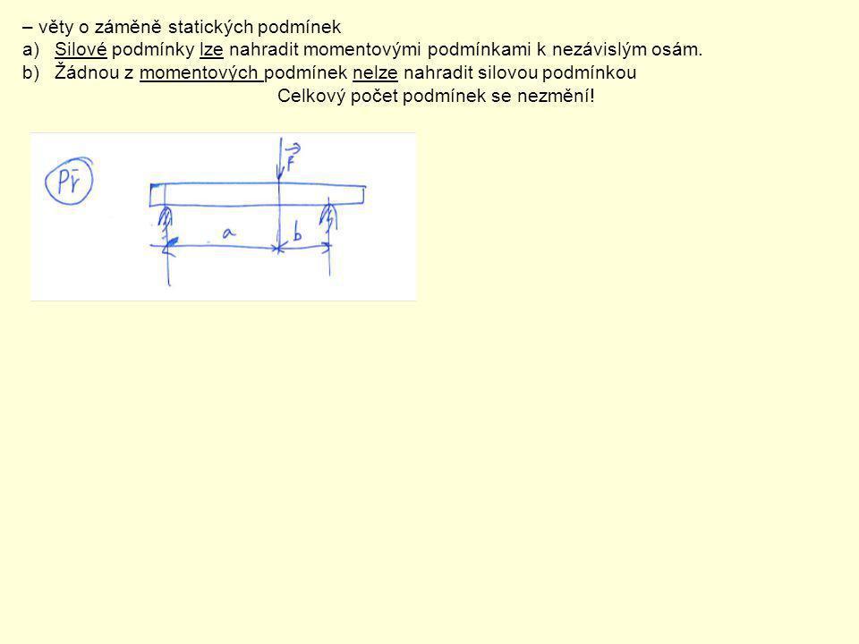 – věty o záměně statických podmínek a)Silové podmínky lze nahradit momentovými podmínkami k nezávislým osám. b)Žádnou z momentových podmínek nelze nah