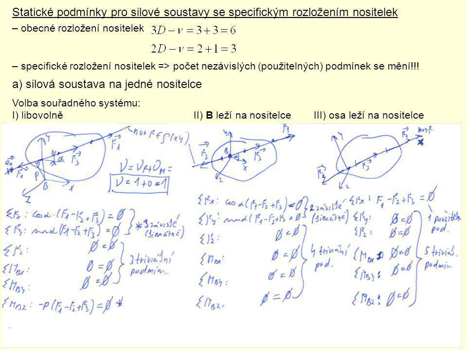 Statické podmínky pro silové soustavy se specifickým rozložením nositelek – obecné rozložení nositelek – specifické rozložení nositelek => počet nezáv