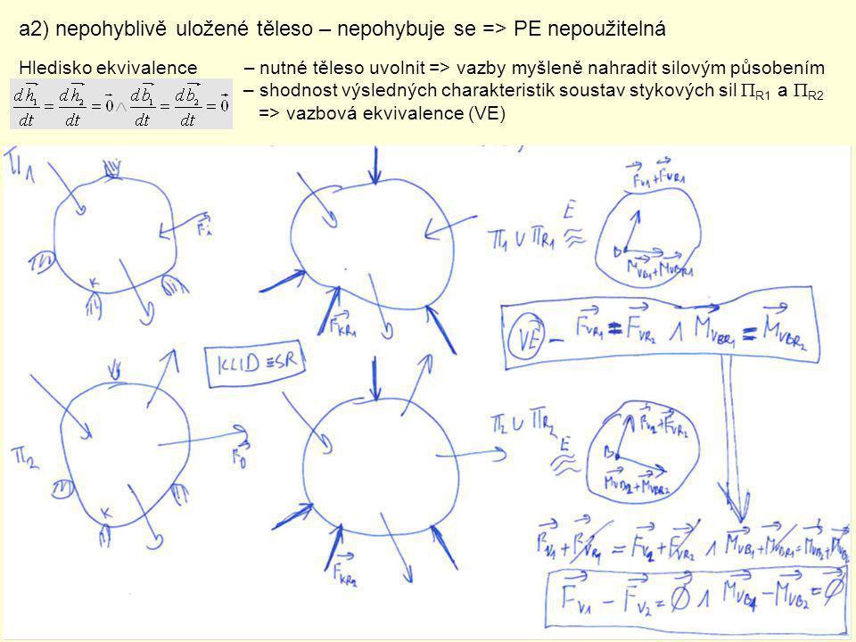a3) pohyblivě uložené těleso – pohybově vazbová ekvivalence (PVE) Shrnutí ekvivalence silových soustav   a   – matematický zápis PE, VE a PVE je shodný a označujeme tyto podmínky jako podmínky statické ekvivalence SE - vektorově - bivektorově - algebraické rovnice