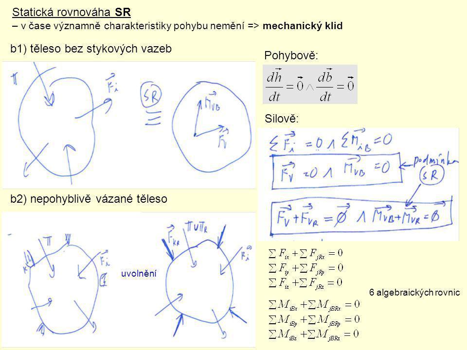 Statická rovnováha SR – v čase významně charakteristiky pohybu nemění => mechanický klid b1) těleso bez stykových vazeb b2) nepohyblivě vázané těleso
