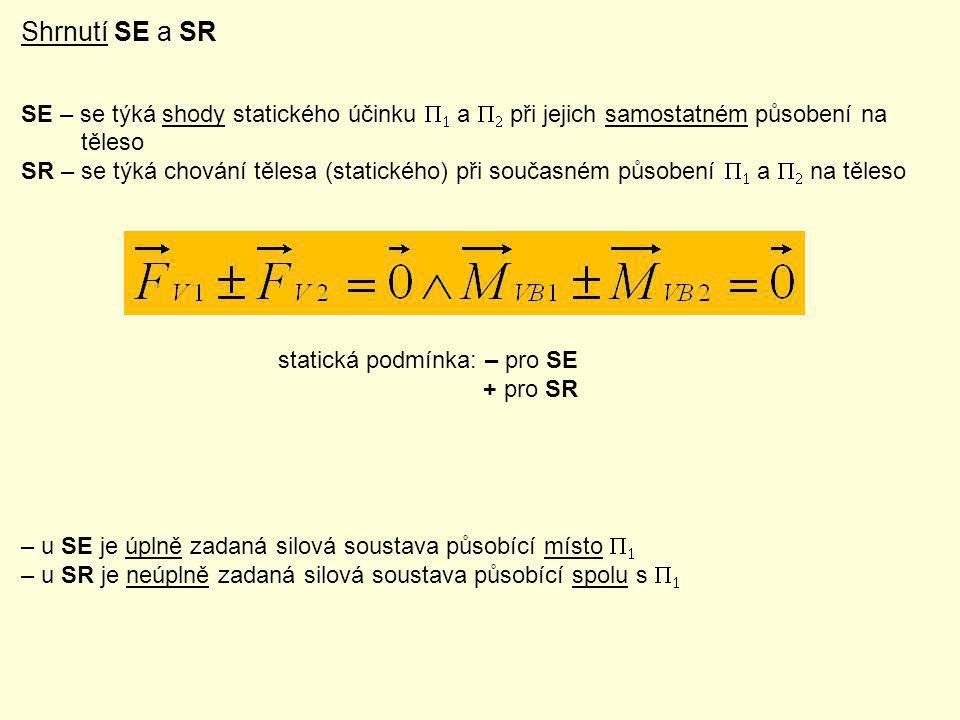 Shrnutí SE a SR SE – se týká shody statického účinku   a   při jejich samostatném působení na těleso SR – se týká chování tělesa (statického) při