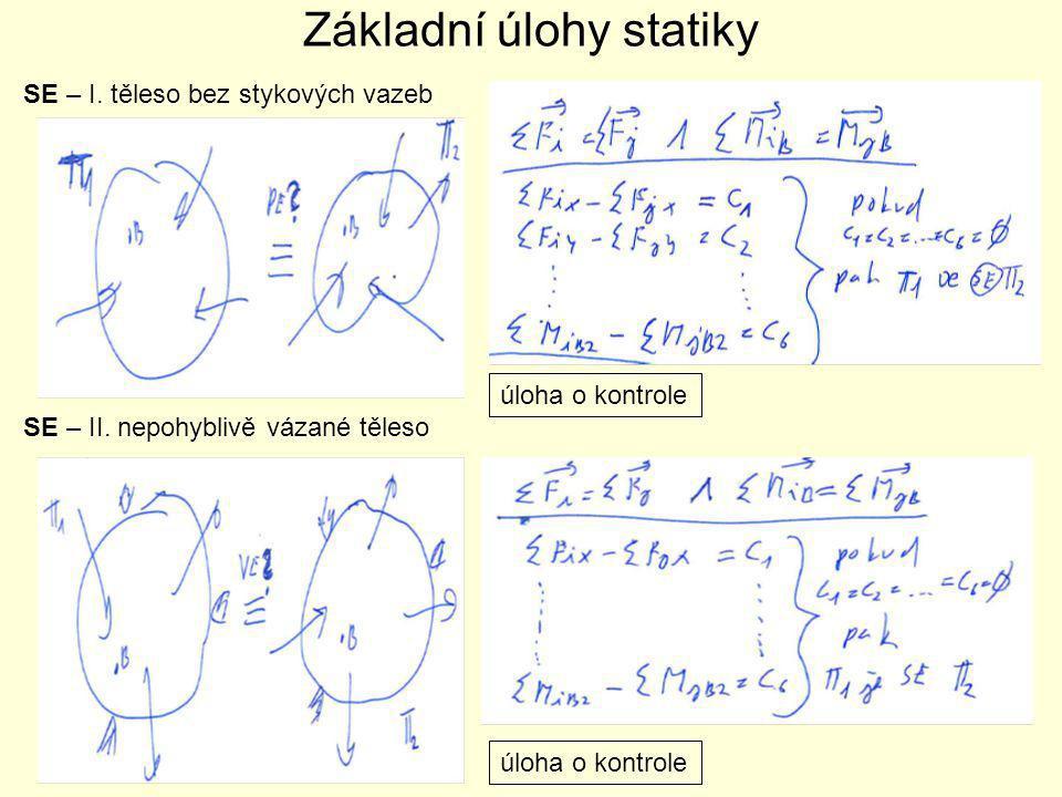 Základní úlohy statiky SE – I. těleso bez stykových vazeb SE – II. nepohyblivě vázané těleso úloha o kontrole