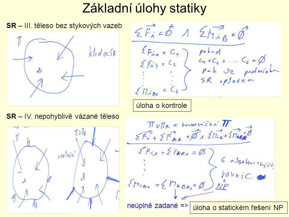 Základní úlohy statiky SR – III. těleso bez stykových vazeb SR – IV. nepohyblivě vázané těleso úloha o kontrole neúplně zadané => úloha o statickém ře